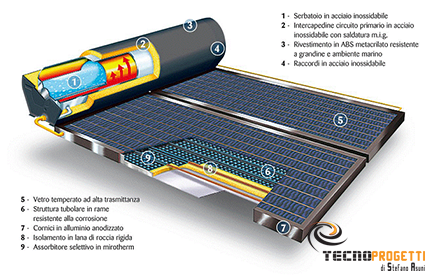 termico_solare_tecno_progetti